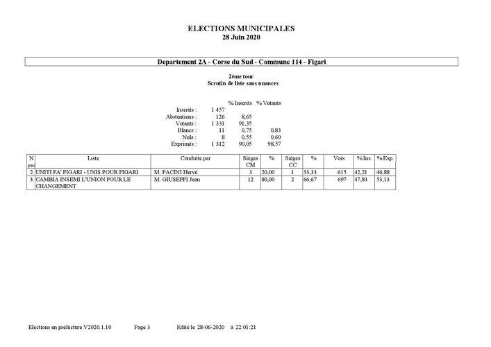 R+®sultats d+®finitifs par commune t2-page-003