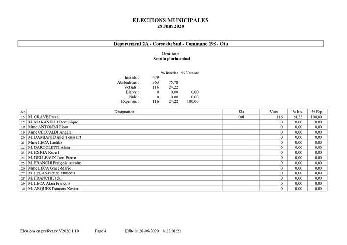 R+®sultats d+®finitifs par commune t2-page-004