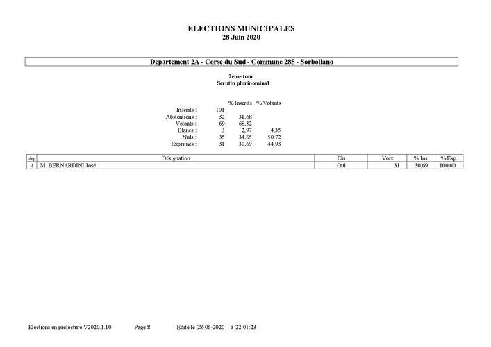 R+®sultats d+®finitifs par commune t2-page-008