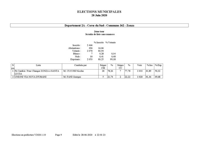 R+®sultats d+®finitifs par commune t2-page-009
